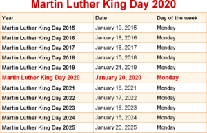 Martin Luther King Holiday 2020
